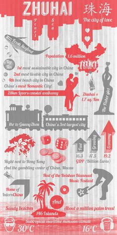 Want to learn more about Zhuhai, China? InternChina's Infographic about the South China coastal city has everything you need to know! Looking for an China internship? https://internchina.com/section/internships/