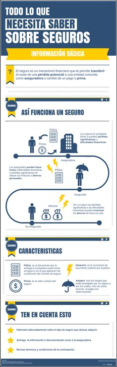 seguro de vida, infografía finanzas, planeación financiera, #finanzaspersonales, seguros,