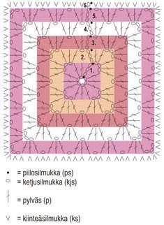 Isoäidinneliö & -peitto Novita 7 Veljestä | Novita knits