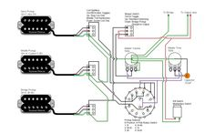 Guitar Wiring Diagram 2 Humbuckers/3-Way Toggle Switch/2