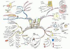 Le blog de Ruisseaumoulins FLE Map Marion Charreau