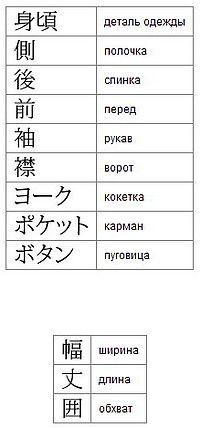 Перевод обозначений в схемах вязания на спицах в японских журналах .. Обсуждение на LiveInternet - Российский Сервис Онлайн-Дневников