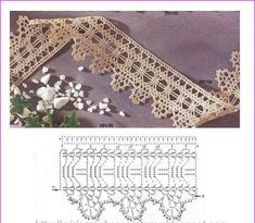 ru / Фото - tsioy - ergoxeiro - That's It Crochet Doily Diagram, Crochet Edging Patterns, Crochet Lace Edging, Crochet Borders, Crochet Stitches Patterns, Thread Crochet, Crochet Trim, Filet Crochet, Crochet Doilies