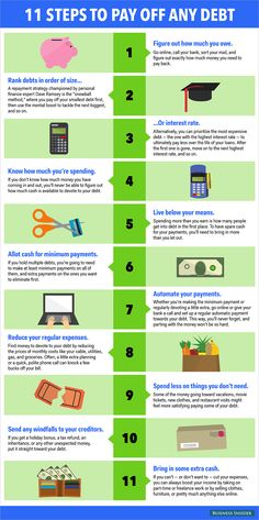 11 simple steps to help you pay off any kind of debt #infographic #infographics #debt