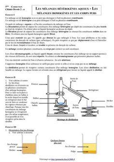 DS 2 - Chimie - Cinquième : Les mélanges hétérogènes aqueux - Les mélanges homogènes et les corps purs (Corrigé version a) Chemistry, Learning, Labs, Couture, Children, School, House, Physics, Haus