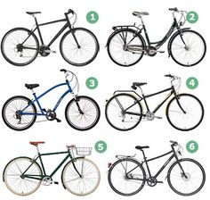 What do you really need in a commuting bike?
