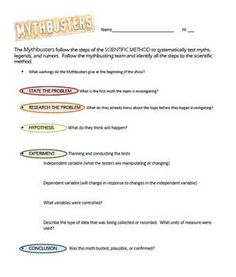 Worksheets Mythbusters Scientific Method Worksheet mini mythbusters episode 2 electroplating with dead batteries video scientific method