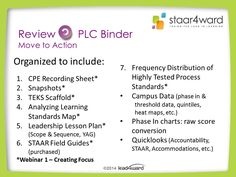 Have you thought about what teachers will need to do the work in Webinar 1? Here is a suggested Table of Contents for a teacher notebook. Documents need to be printed in color and collated into a 3-ring binder for teachers to use during their PLC meetings.