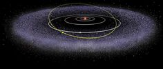 Orbiting theSunbeyondNeptune, the Kuiper belt is adisk-shapedregion thatconsists mainly ofsmall remnants from the Solar System's formation.