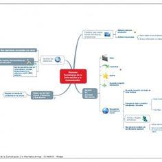 Reducen costos de Pemiten una nueva producción Visión del Mundo, Mayor rapidez en las comunicaciones Globalizado Aceleran los procesos Acceso a información. http://slidehot.com/resources/nuevas-tecnologias-de-la-comunicacion-y-la-informatica.57763/