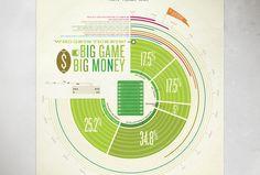 Kelli Anderson: Editorial Infographics