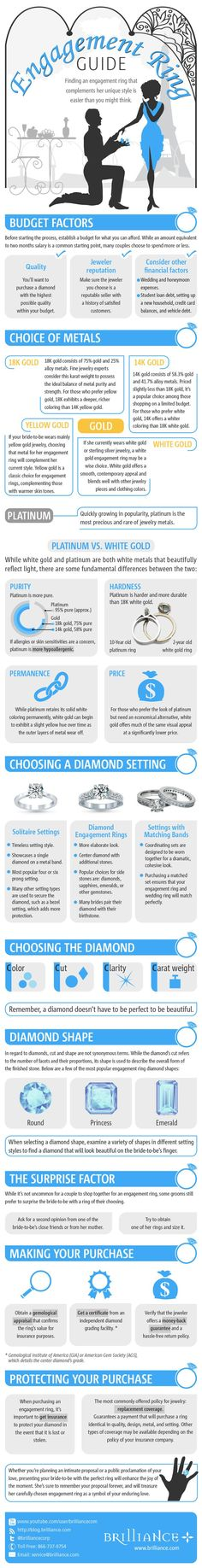 Engagement Ring Guide Infograph - Lindsey, you may want to show this to someone. HAHA!!!