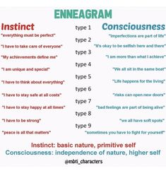 Enneagram Types - which type do you relate to? Enneagram Personality Test, Enneagram Type One, Personality Psychology, Enneagram Types, Personality Types, Teamwork Quotes, Leader Quotes, Leadership Quotes, Cover Quotes
