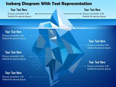 0115 iceberg diagram with text representation powerpoint template Slide01