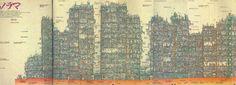 Kowloon Estate