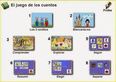 El juego de los cuentos. Recurso educativo de EducaMadrid para niños de 3 a 6 años y que tiene como base los cuentos populares.