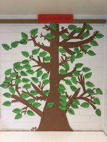 Anssi-open blogi: Vahvuusopetuksesta Plant Leaves, Teaching, School, Plants, Education, Plant, Planets, Onderwijs, Learning