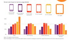 By 2020, 90% of the world's population will have a mobile phone | simply communicate