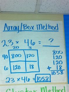 Array box multiplication