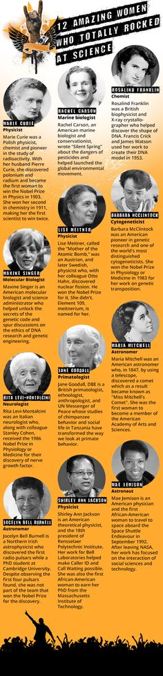 Amazing women who rocked the science world! www.pinterest.com... click on photo to enlarge.