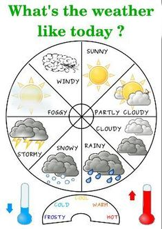 The weather is an unavoidable subject to talk about in England. Learn English wi… The weather is an unavoidable subject Learning English For Kids, Kids English, English Language Learning, English Study, Teaching English, English English, Education English, English Grammar, Kids Learning