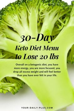 How do I start a keto diet? What should a ketogenic diet eat for beginners? What can you eat on a keto diet? Can you eat bananas on keto? Ketogenic Diet Meal Plan, Ketogenic Diet For Beginners, Keto Diet For Beginners, Keto Meal Plan, Diet Meal Plans, Ketogenic Recipes, Diet Recipes, Diet Menu, Ketosis Diet