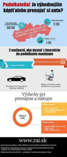 Prečo je pri podnikaní výhodne prenajať si auto.