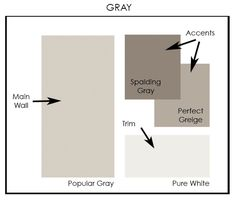 advance A Man's World Gray Color Palette with Sherwin Williams paint by A.Clore Interiors - Gray Color Palette with Sherwin Williams paint by A. Interior Paint Colors, Paint Colors For Home, Interior Painting, Interior Design, Paint Colours, Wall Colors, House Colors, Accent Colors, Sw 7036