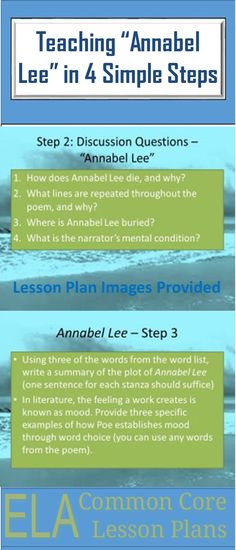 """Used this simple lesson plan for """"Annabel Lee"""" by Edgar Allan Poe last week. Easy and effective!"""