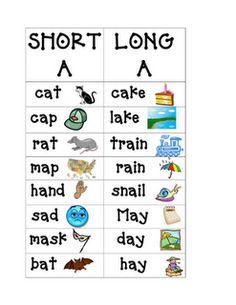 short vs long vowels
