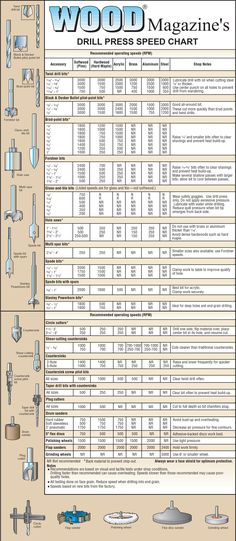 Standard Metric Wrench Conversion Chart Tools In 2018 Pinterest