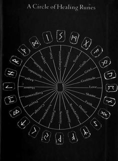 Reiki A Circle of Healing Runes. More Amazing Secret Discovered by Middle-Aged Construction Worker Releases Healing Energy Through The Palm of His Hands. Cures Diseases and Ailments Just By Touching Them. And Even Heals People Over Vast Distances. Rune Symbols, Reiki Symbols, Magic Symbols, Symbols And Meanings, Celtic Symbols, Welsh Symbols, Warrior Symbols, Nature Symbols, Ancient Alphabets