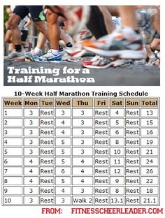 10 Week Half Marathon Training Plan A 10 week half marathon training plan that will help you reach the finish line upright and smiling! A 10 week half marathon training plan that will help you reach the finish line upright and smiling! Running Plan, Running Workouts, Fun Workouts, Running Tips, Running Schedule, Weekly Workouts, Study Schedule, Treadmill Workouts, Workout Ideas