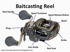 how to clean abu garcia ambassadeur fishing reels with simple step, Fishing Reels