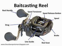 how to clean abu garcia ambassadeur fishing reels with simple step, Fishing Reels