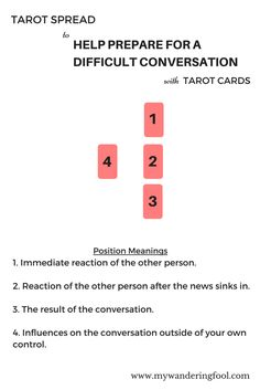 Tarot Spread to Help Prepare Yourself for a very important, upcoming conversation with someone you care about.