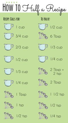 How to Half a Recipe - Free Printable Guide - Cupcake Diarie.-How to Half a Recipe – Free Printable Guide – Cupcake Diaries How to Half a Recipe – Free Printable Guide – Cupcake Diaries - Baking Tips, Baking Recipes, Baking Hacks, Healthy Recipes, Kids Baking, Veg Recipes, Baking Substitutions, Chicken Recipes, Healthy Food