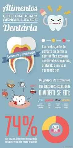 Entenda como surge a sensibilidade nos dentes e os alimentos que causam os estímulos