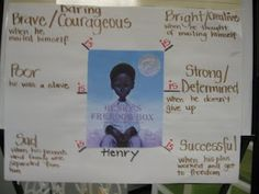 Character Trait Anchor Chart - includes specific details / evidence from text!