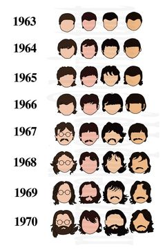 The {hair} history of The Beatles [mozzarellapoppy]