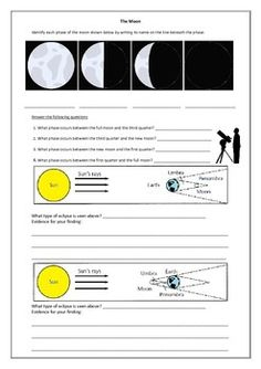 Solar and Lunar Eclipse PowerPoint and Lesson Bundle from Science ...
