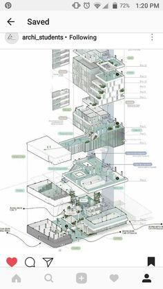 Bubble Diagram Architecture, Architecture Panel, Architecture Visualization, Architecture Drawings, Architecture Design, Function Diagram, Axonometric View, Urban Design Diagram, Architecture Presentation Board