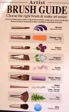 Picture of a decorative paint brush styles and brush strokes that you can achieve with each.