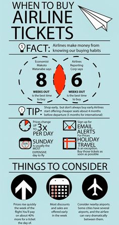 Tips for the best times to buy airline tickets