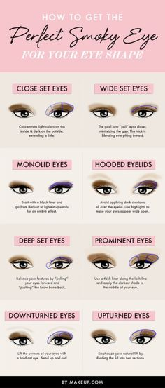 perfect smokey for your eye shape and type