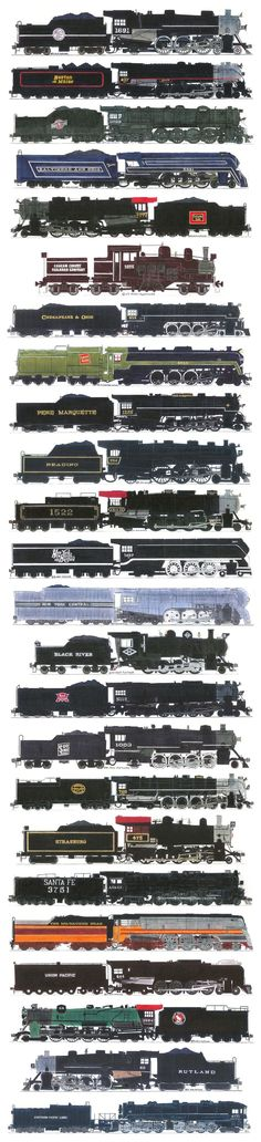 US old school type steam locomotive overview