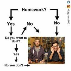 My life...literally my life....  Wonderful Chart!