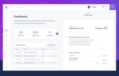 Dashboard Design designed by Zeki Pro ✪. Connect with them on Dribbble; Dashboard Interface, Web Dashboard, Ui Web, Dashboard Design, User Interface Design, Dashboard Reports, Design Thinking, Motion Design, Card Ui