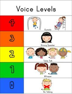 Voice levels chart--will this help lower the noise level in my preschool classroom? Kindergarten Classroom, School Classroom, Classroom Ideas, Classroom Noise Level, Space Theme Classroom, Spanish Classroom, Classroom Posters, Art Classroom, Voice Level Charts