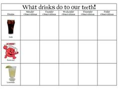 Experiment with drinks and what they do to teeth!